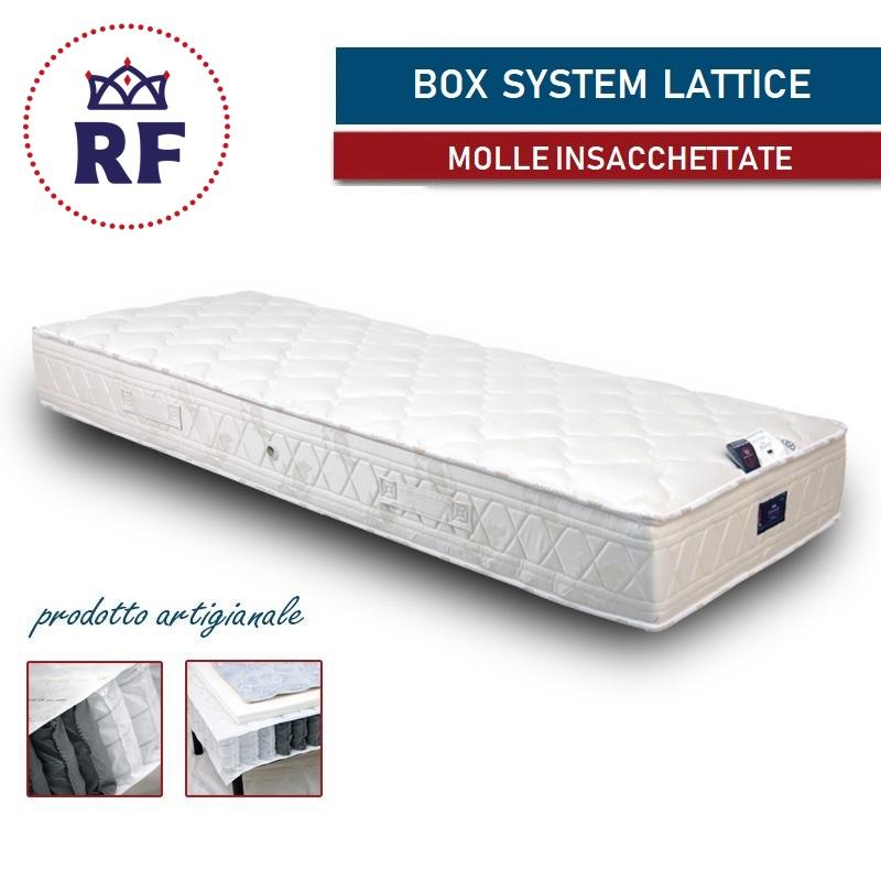 Materassi Meglio A Molle O Lattice.Box System Lattice